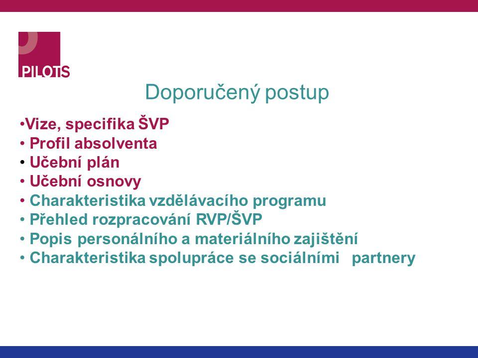 Doporučený postup Vize, specifika ŠVP Profil absolventa Učební plán