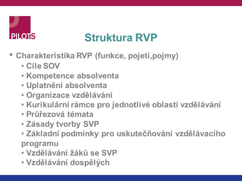 Charakteristika RVP (funkce, pojetí,pojmy)