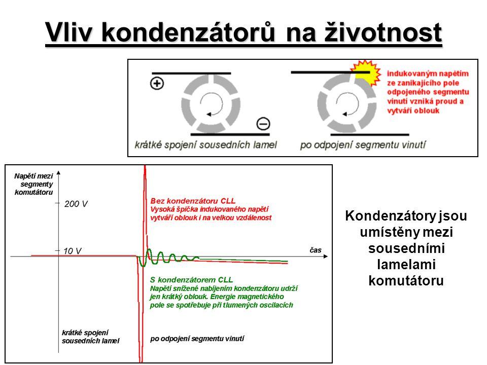Vliv kondenzátorů na životnost