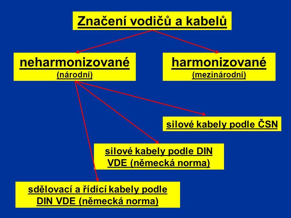 Značení vodičů a kabelů neharmonizované harmonizované