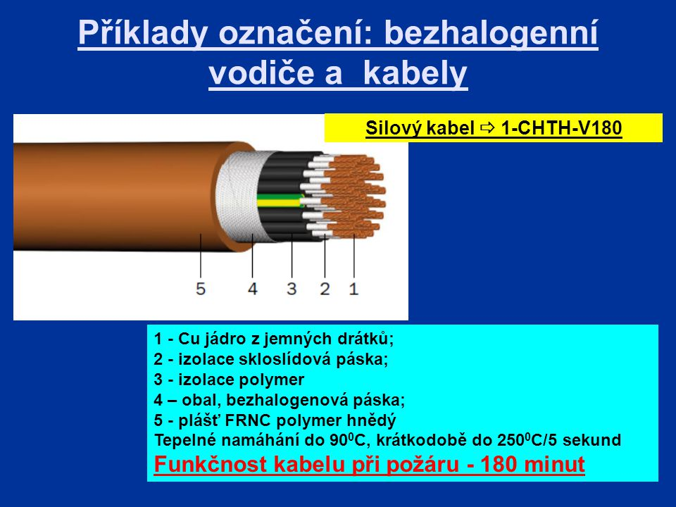 Příklady označení: bezhalogenní vodiče a kabely