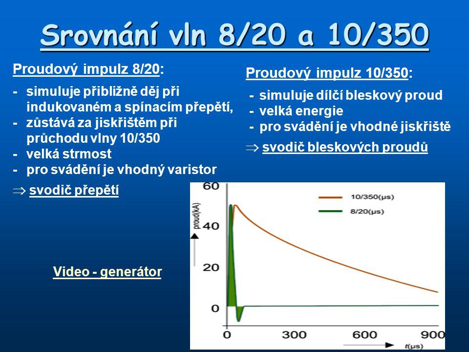 Srovnání vln 8/20 a 10/350 Proudový impulz 8/20: