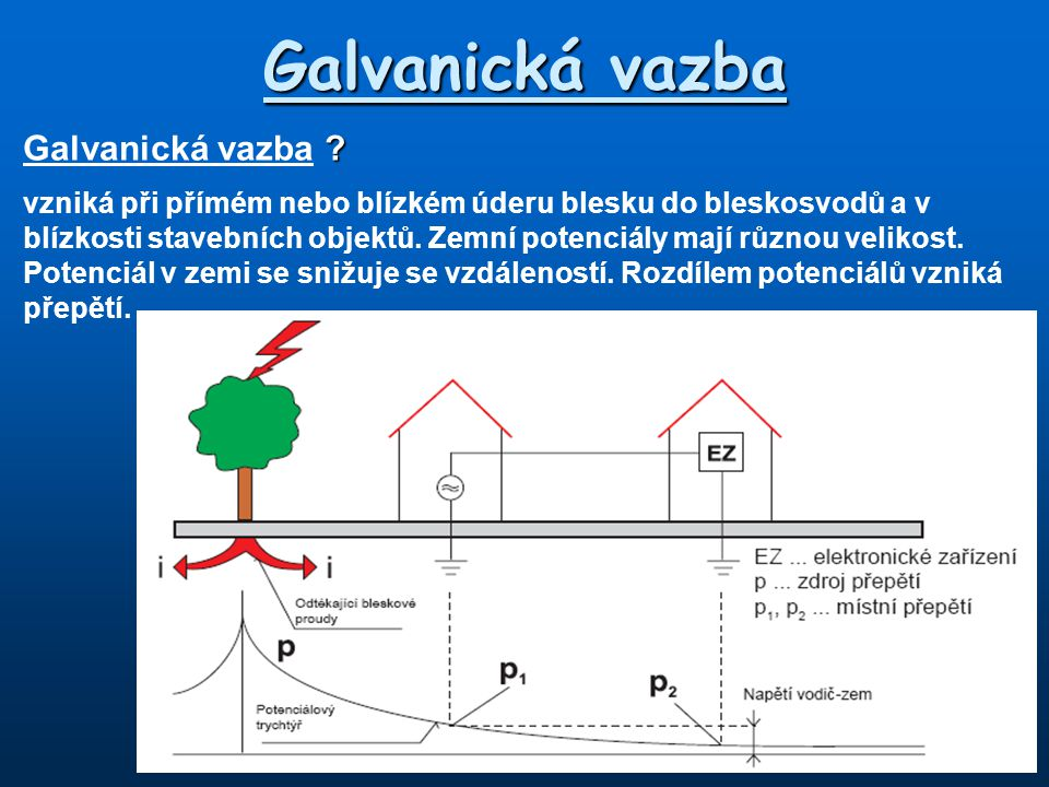 Galvanická vazba Galvanická vazba