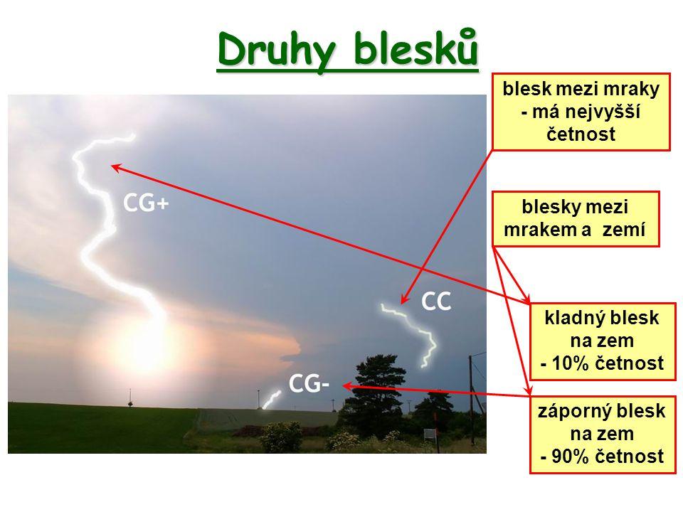 blesk mezi mraky - má nejvyšší četnost blesky mezi mrakem a zemí