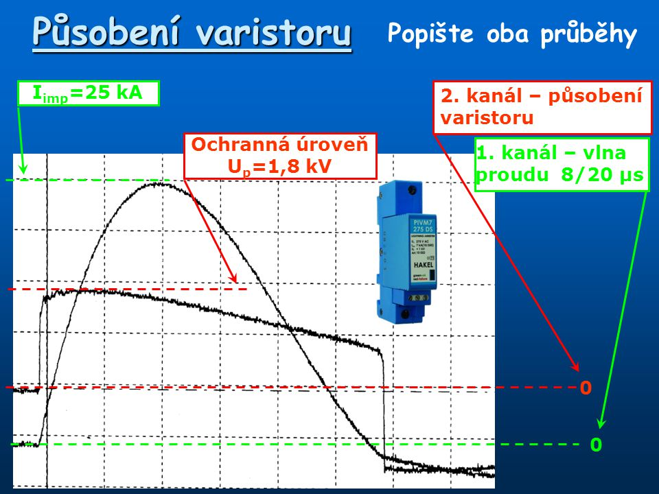 Působení varistoru Popište oba průběhy Iimp=25 kA