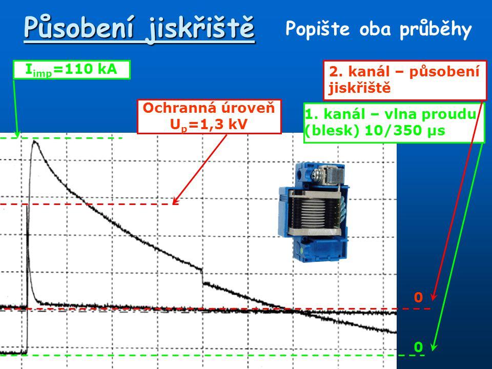 Působení jiskřiště Popište oba průběhy Iimp=110 kA