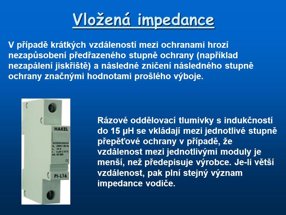 Vložená impedance