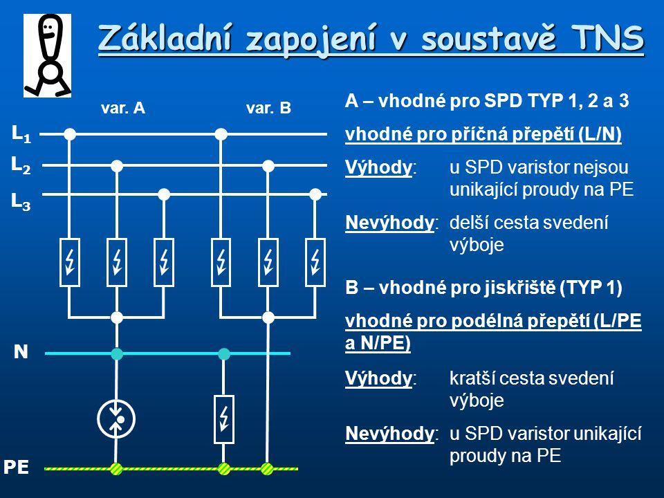 Základní zapojení v soustavě TNS