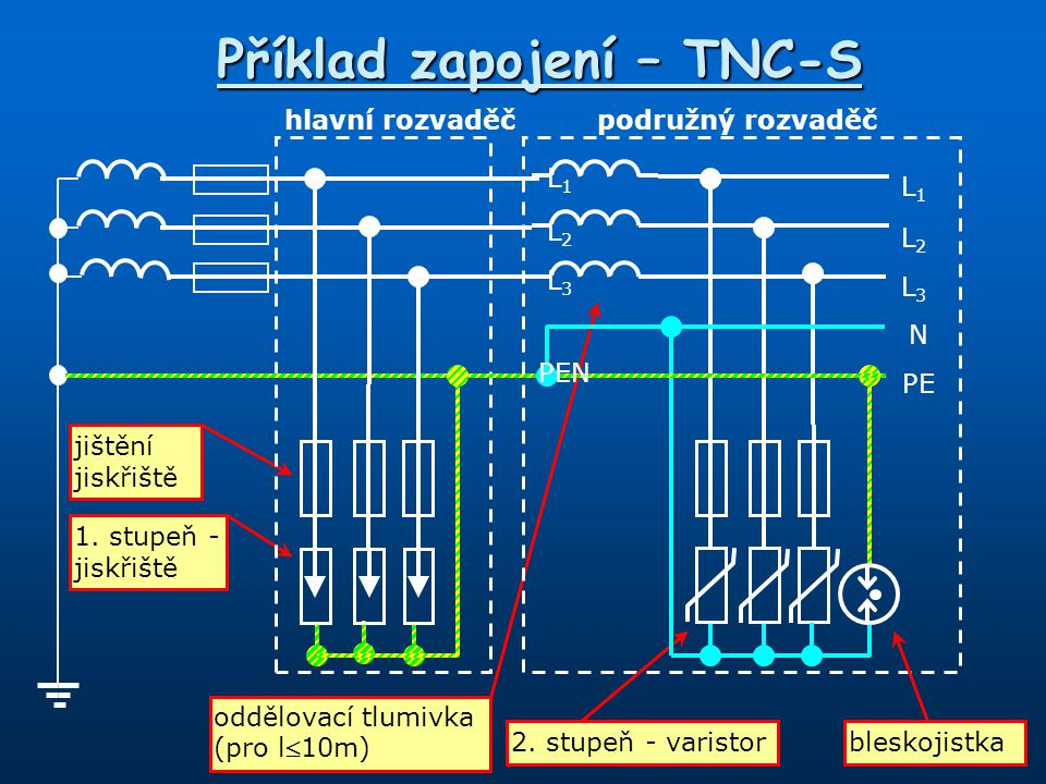 Příklad zapojení – TNC-S