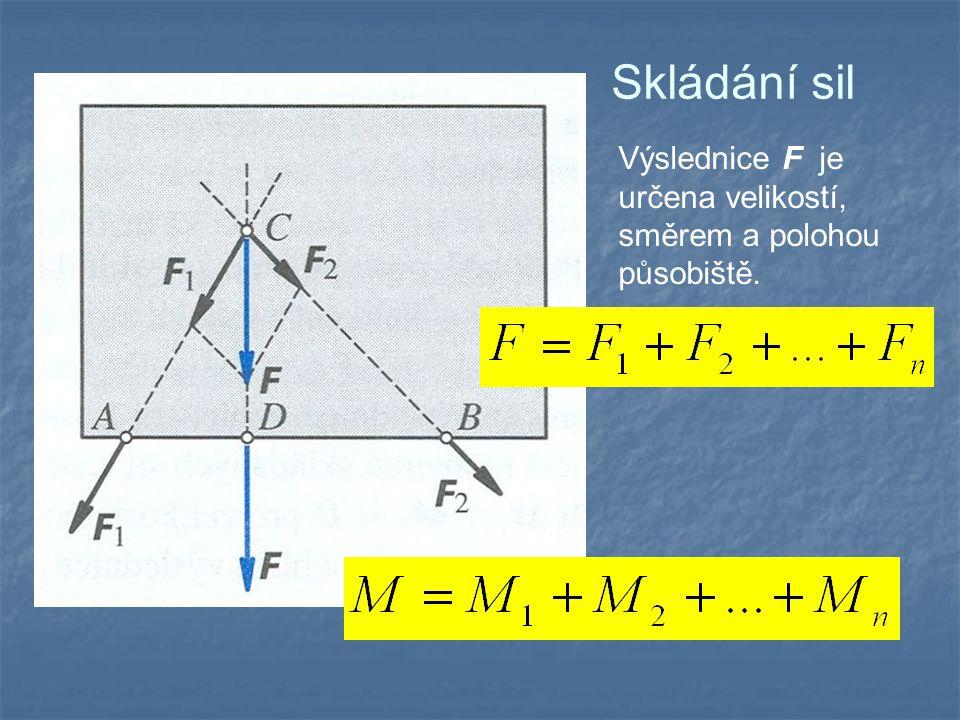 Skládání sil Výslednice F je určena velikostí, směrem a polohou působiště.