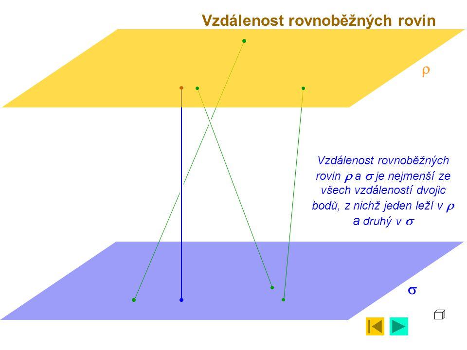 Vzdálenost rovnoběžných rovin