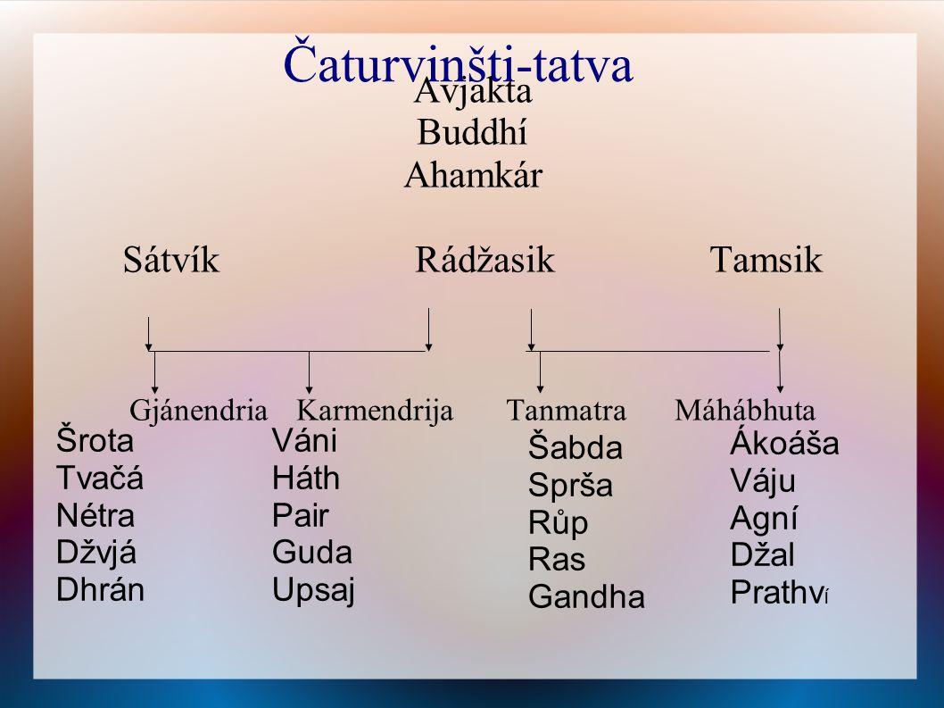 Čaturvinšti-tatva Avjakta Buddhí Ahamkár Sátvík Rádžasik Tamsik Šrota