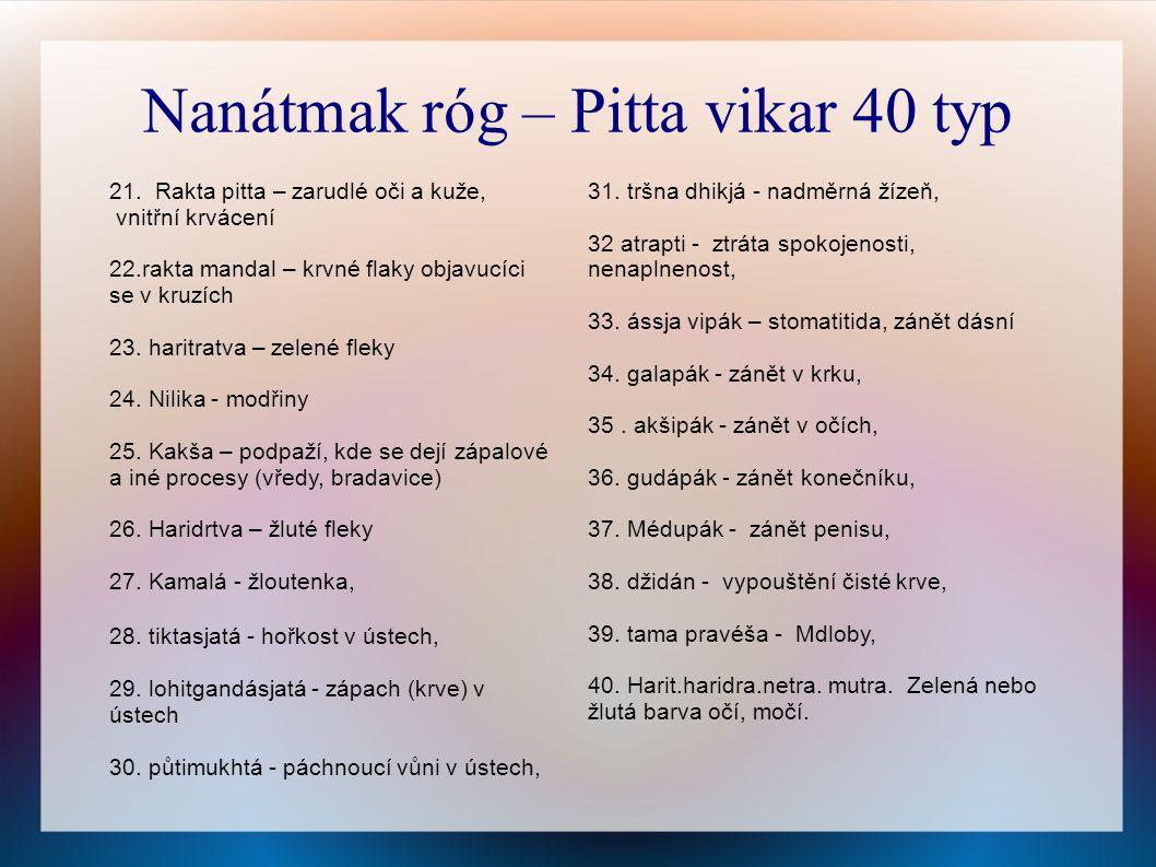 Nanátmak róg – Pitta vikar 40 typ
