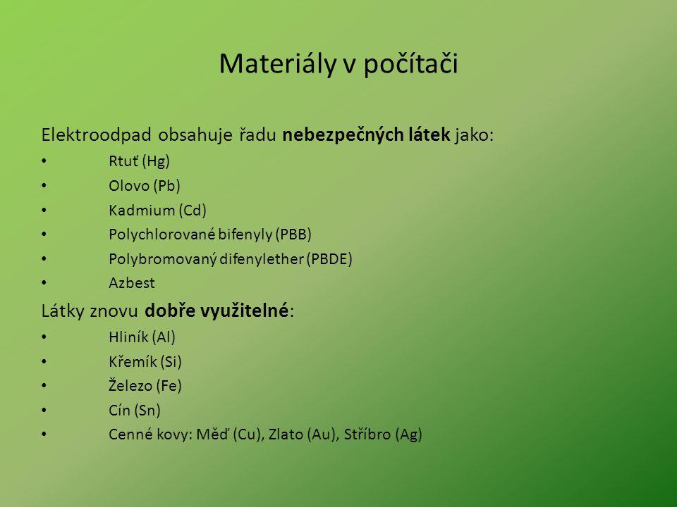 Materiály v počítači Elektroodpad obsahuje řadu nebezpečných látek jako: Rtuť (Hg) Olovo (Pb) Kadmium (Cd)