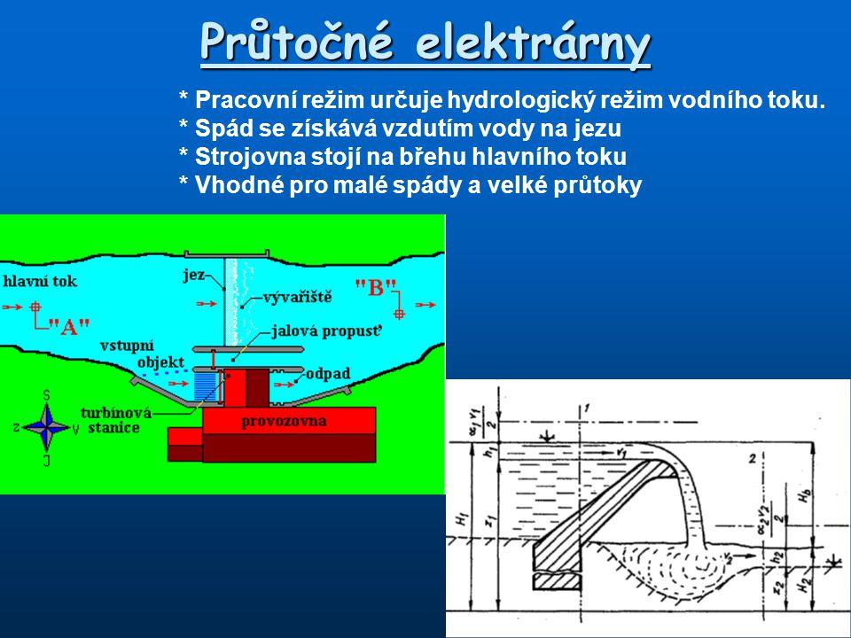 Průtočné elektrárny * Pracovní režim určuje hydrologický režim vodního toku. * Spád se získává vzdutím vody na jezu.