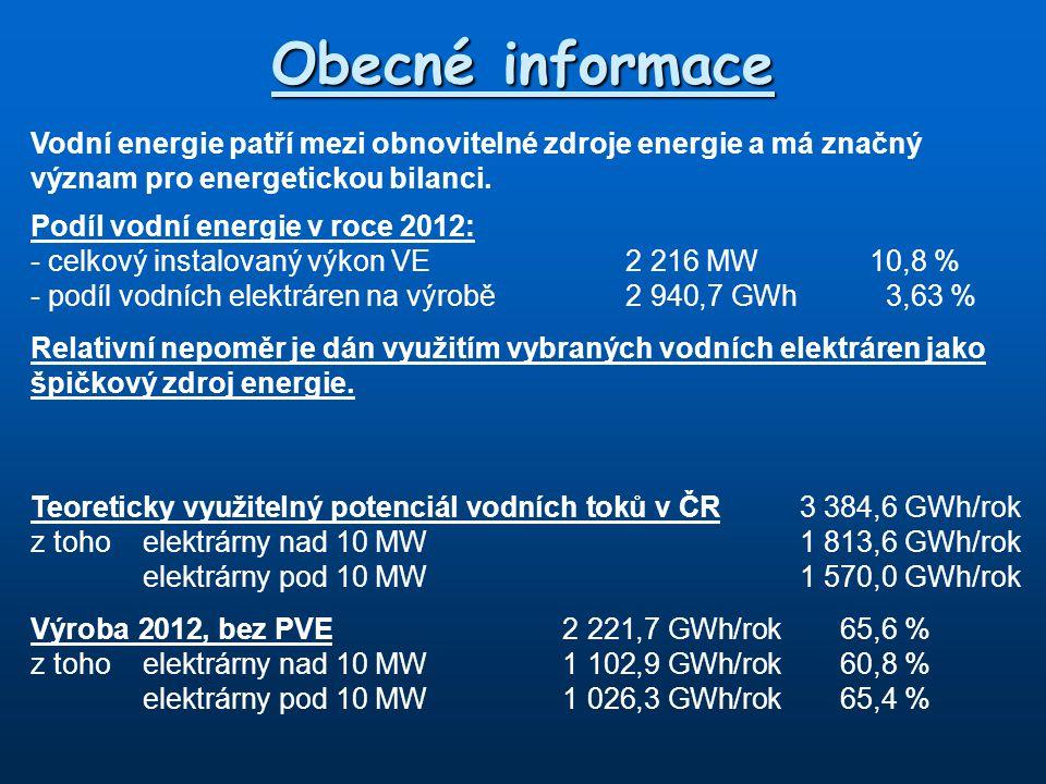 Obecné informace Vodní energie patří mezi obnovitelné zdroje energie a má značný význam pro energetickou bilanci.