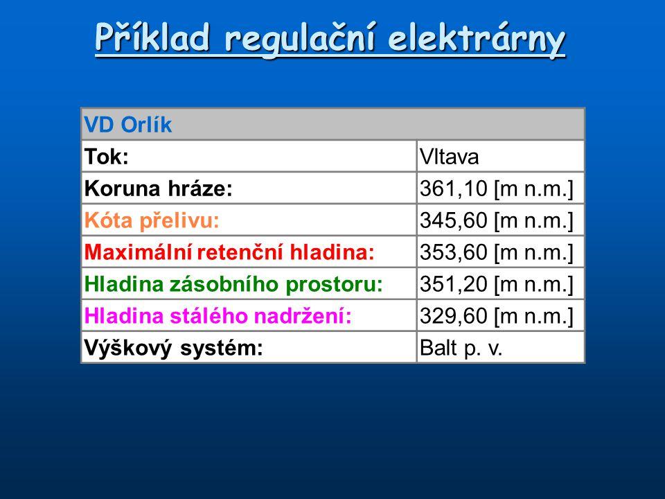 Příklad regulační elektrárny