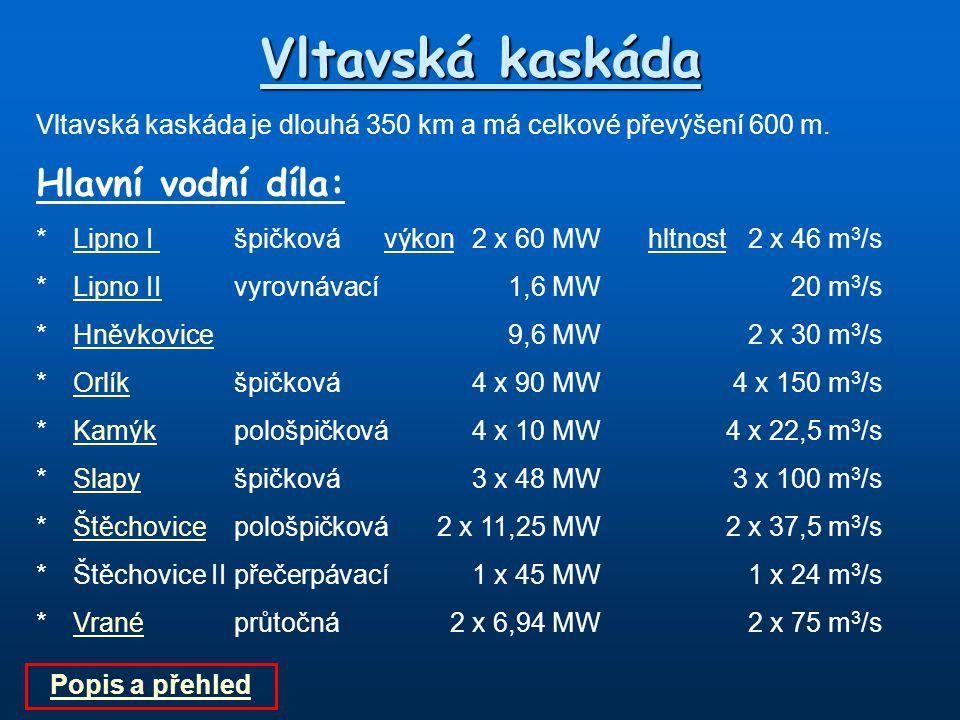 Vltavská kaskáda Hlavní vodní díla:
