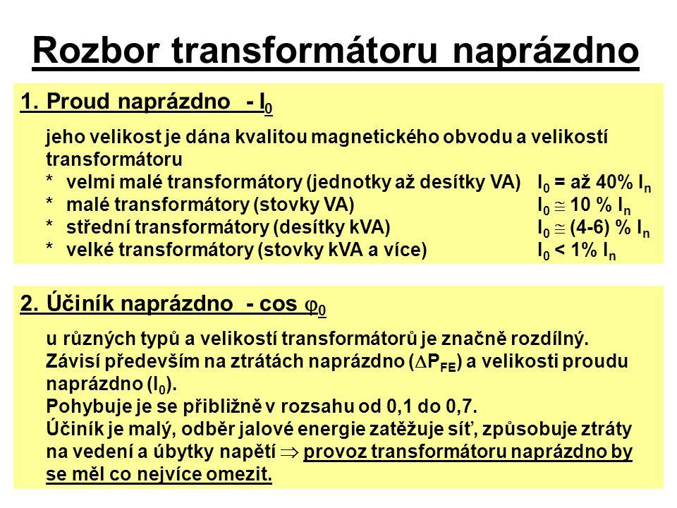 Rozbor transformátoru naprázdno