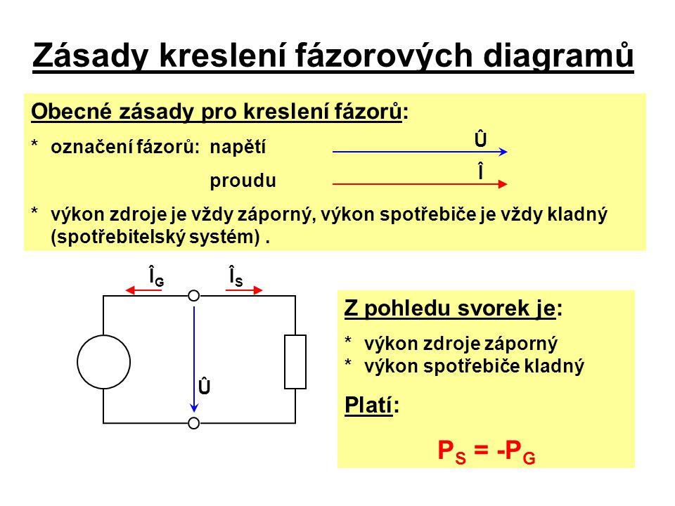 Zásady kreslení fázorových diagramů