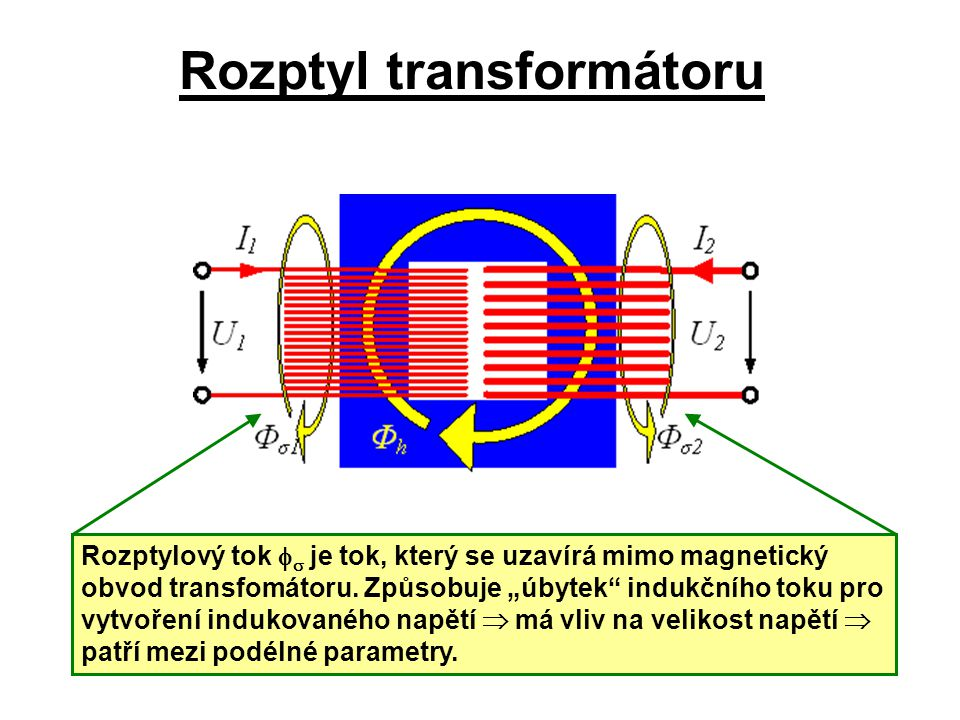 Rozptyl transformátoru