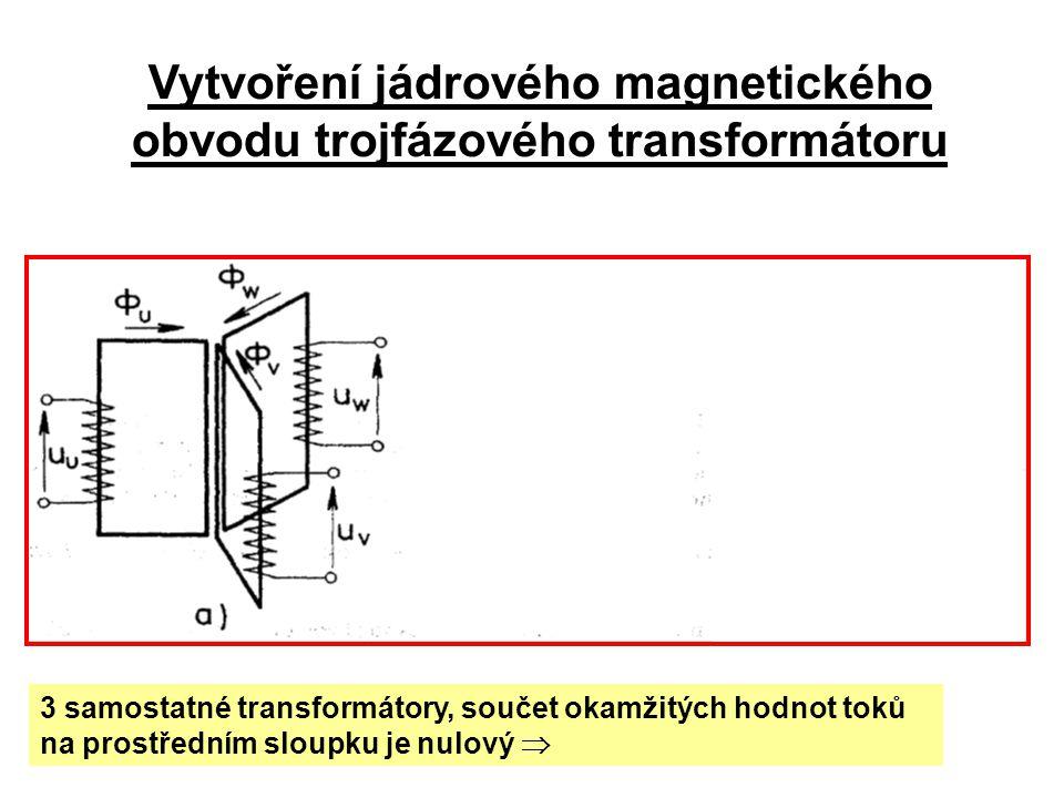 Vytvoření jádrového magnetického obvodu trojfázového transformátoru