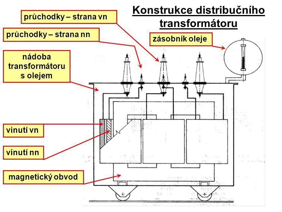 Konstrukce distribučního transformátoru nádoba transformátoru s olejem