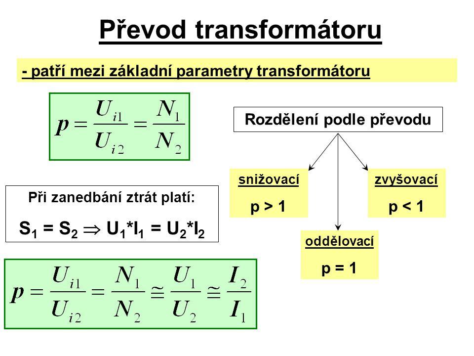 Převod transformátoru