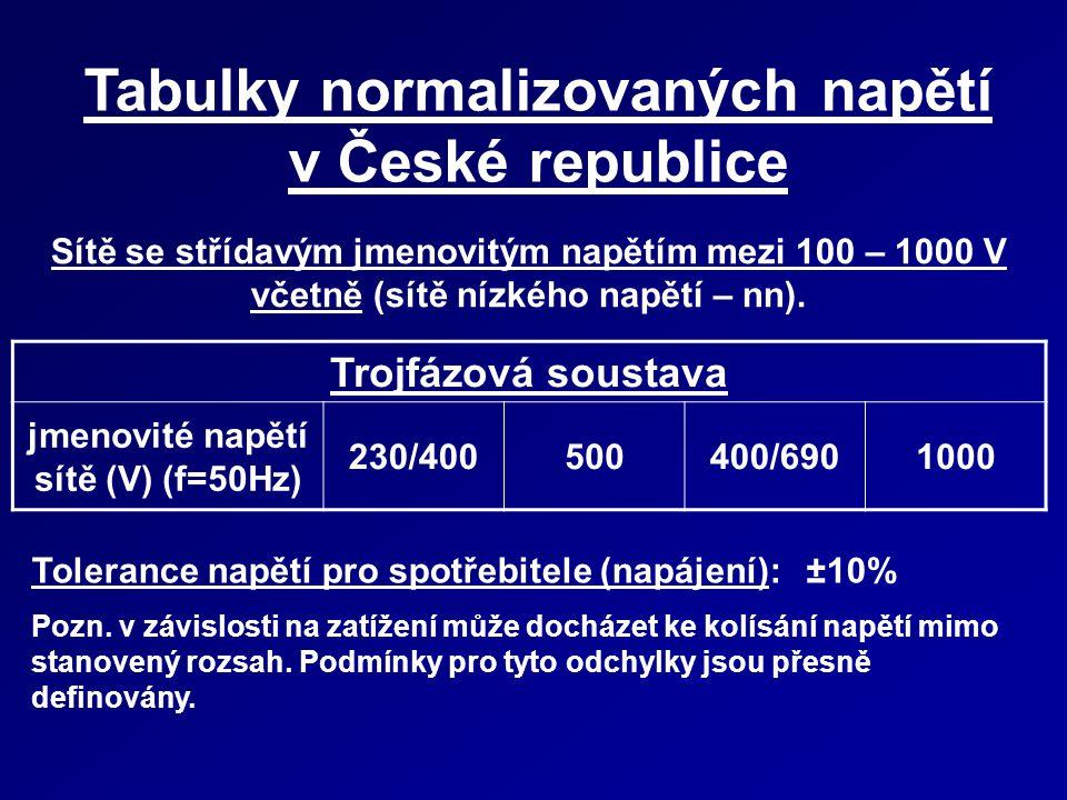 Tabulky normalizovaných napětí v České republice