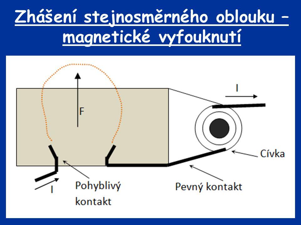 Zhášení stejnosměrného oblouku – magnetické vyfouknutí