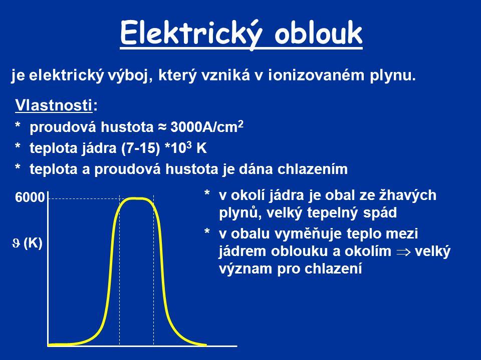 Elektrický oblouk je elektrický výboj, který vzniká v ionizovaném plynu. Vlastnosti: * proudová hustota ≈ 3000A/cm2.