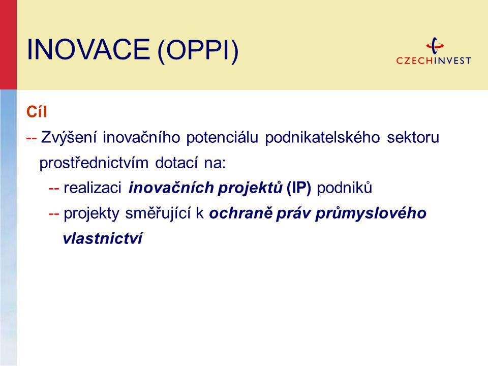 INOVACE (OPPI) Cíl. -- Zvýšení inovačního potenciálu podnikatelského sektoru. prostřednictvím dotací na: