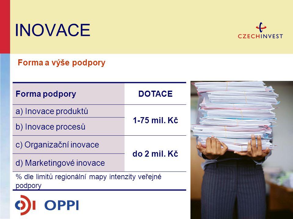 INOVACE Forma a výše podpory Forma podpory DOTACE a) Inovace produktů