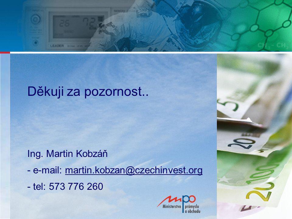 Děkuji za pozornost.. Ing. Martin Kobzáň