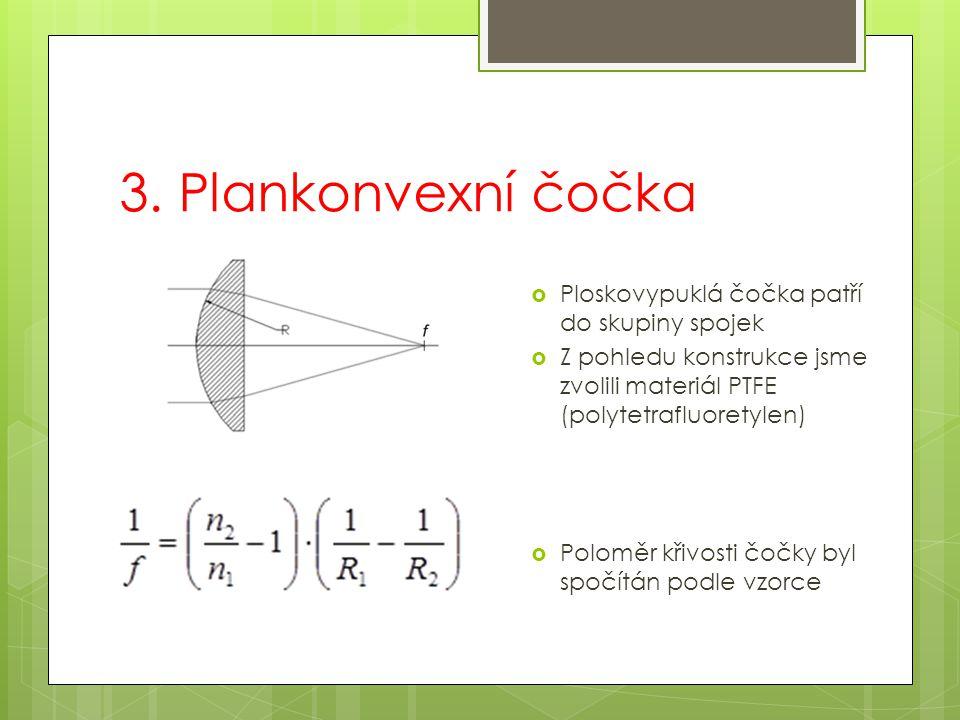 3. Plankonvexní čočka Ploskovypuklá čočka patří do skupiny spojek