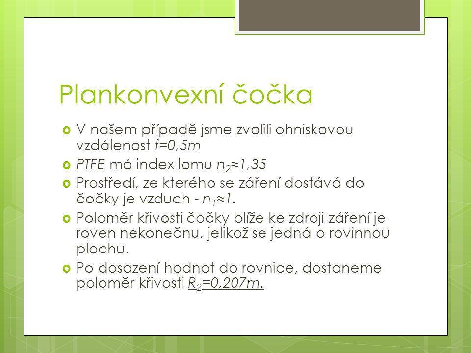 Plankonvexní čočka V našem případě jsme zvolili ohniskovou vzdálenost f=0,5m. PTFE má index lomu n2≈1,35.