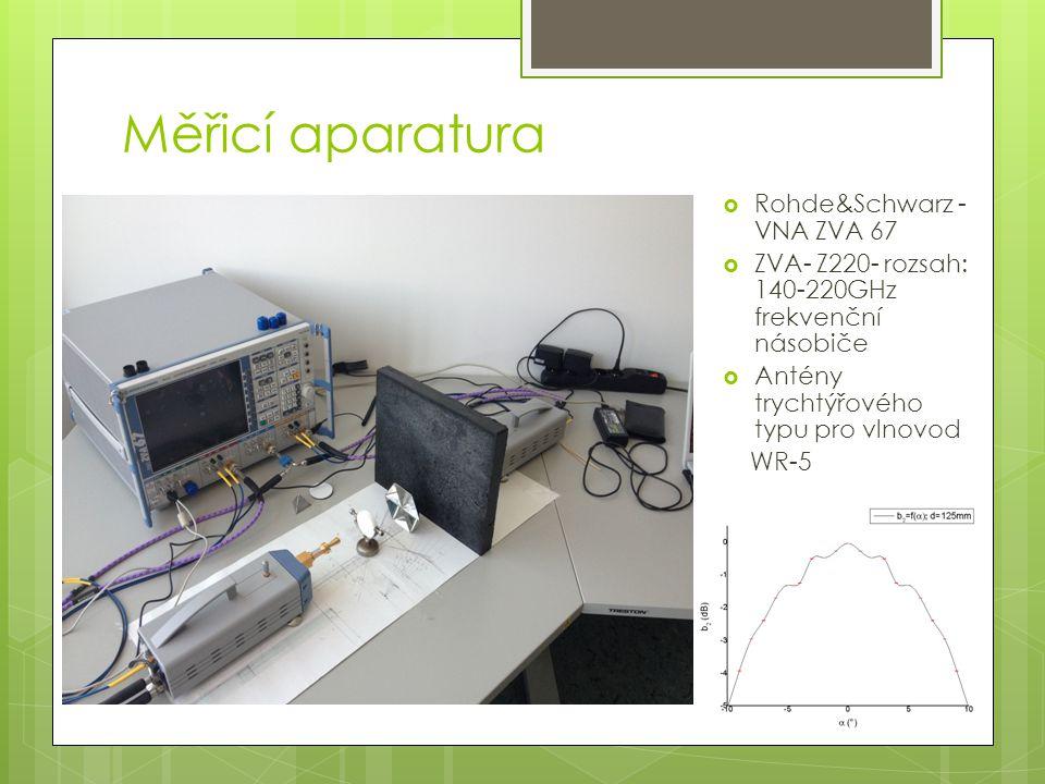 Měřicí aparatura Rohde&Schwarz - VNA ZVA 67
