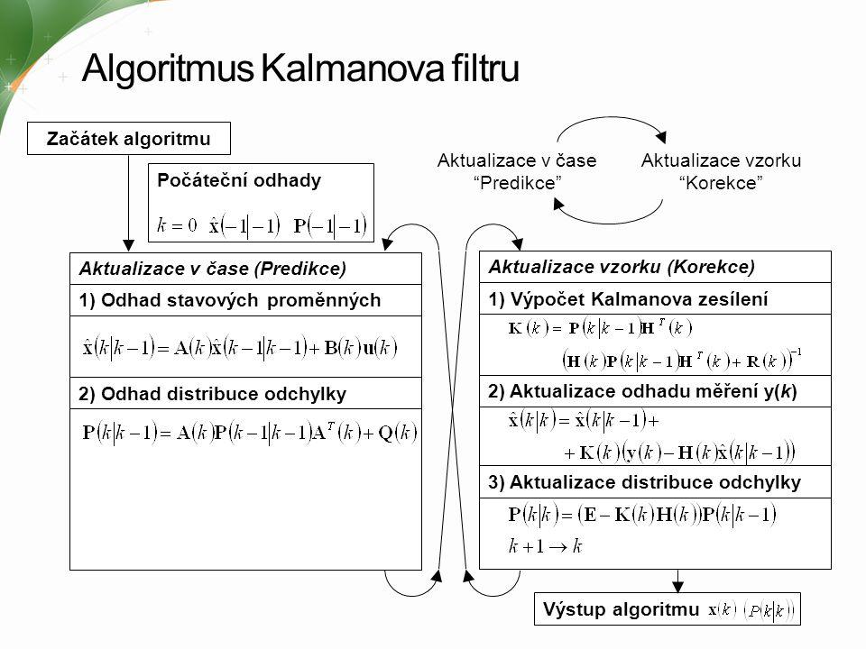 Algoritmus Kalmanova filtru