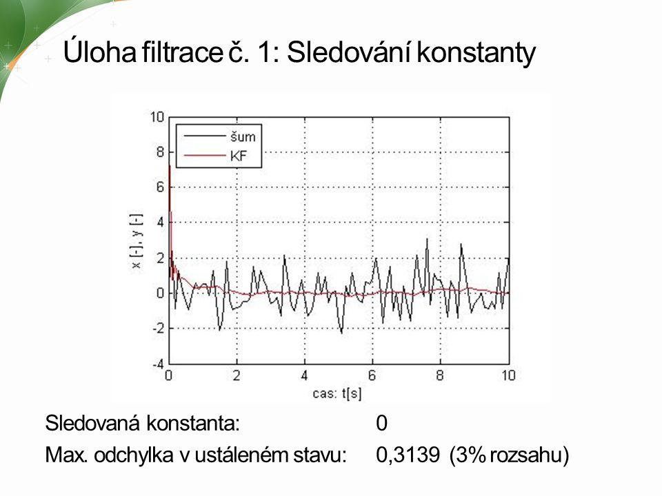 Úloha filtrace č. 1: Sledování konstanty