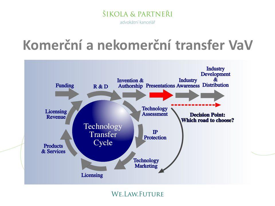 Komerční a nekomerční transfer VaV