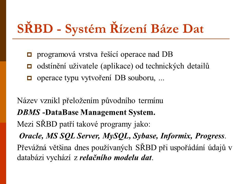 SŘBD - Systém Řízení Báze Dat