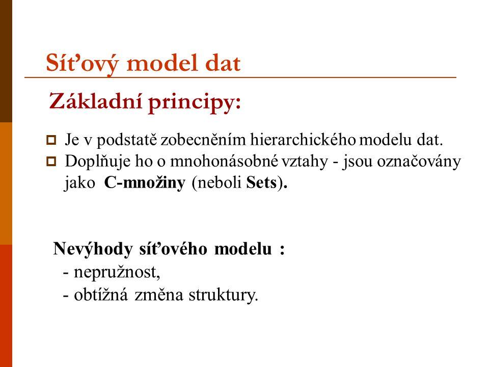 Síťový model dat Základní principy: Nevýhody síťového modelu :