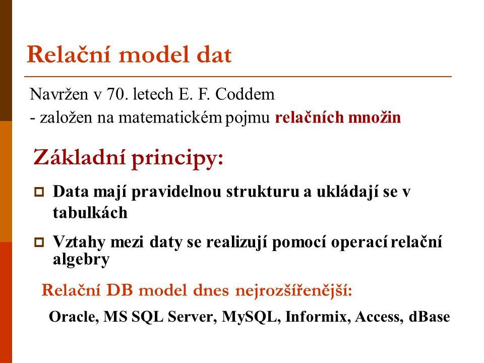 Relační DB model dnes nejrozšířenější:
