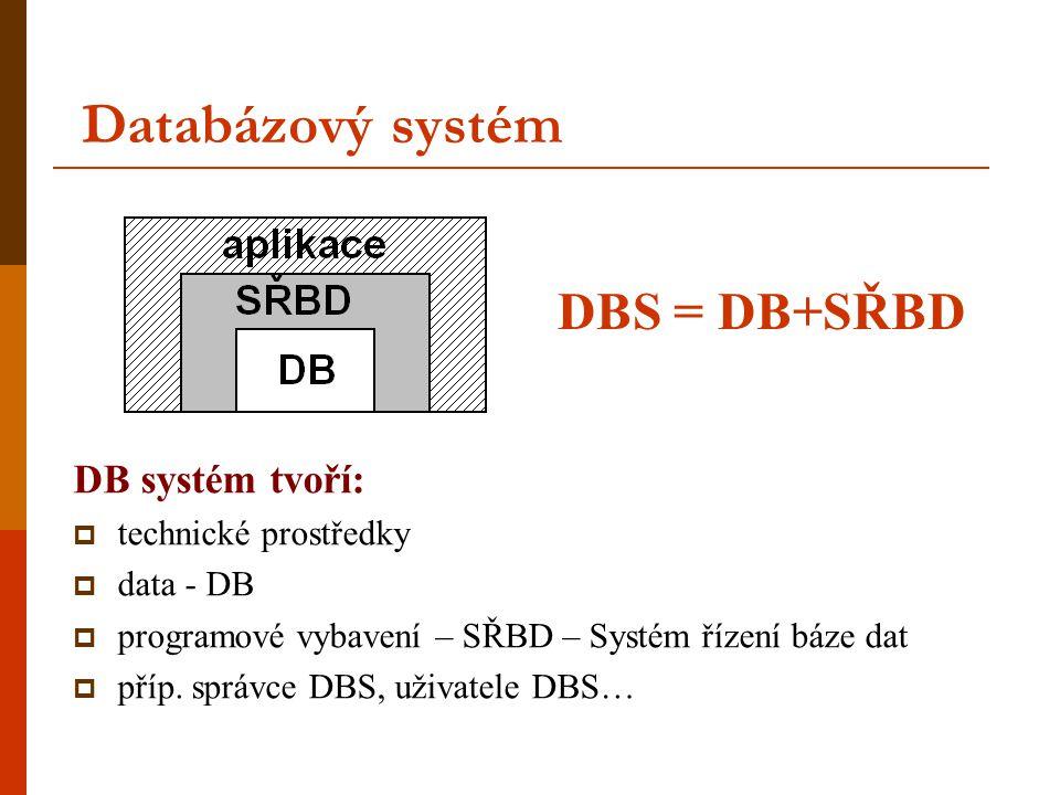 Databázový systém DBS = DB+SŘBD DB systém tvoří: technické prostředky