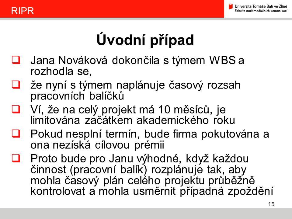Úvodní případ Jana Nováková dokončila s týmem WBS a rozhodla se,