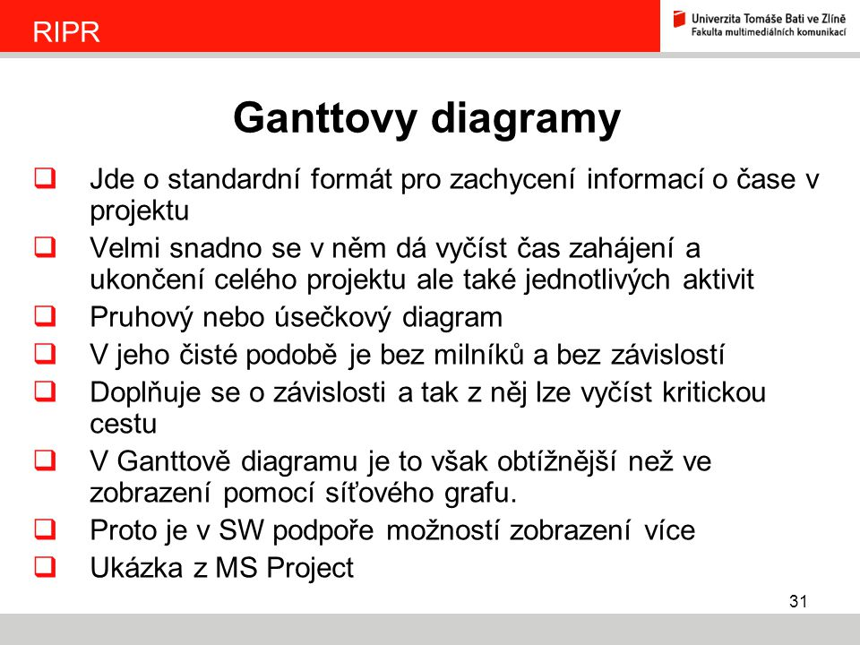 Ganttovy diagramy RIPR