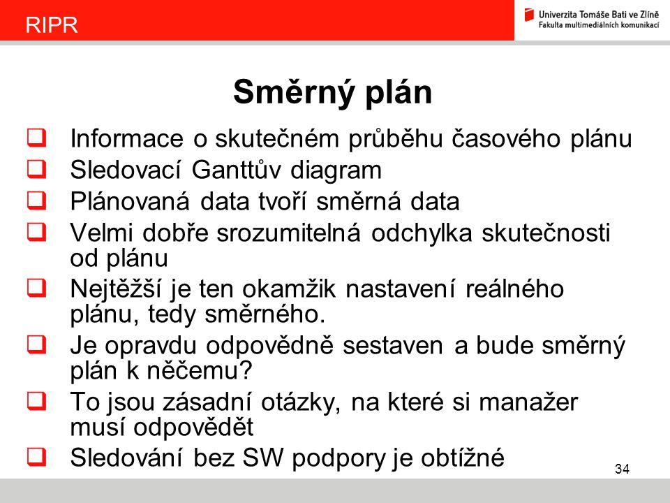 Směrný plán Informace o skutečném průběhu časového plánu