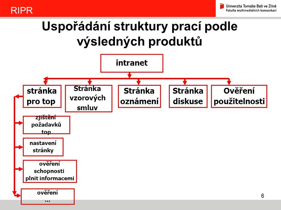 Uspořádání struktury prací podle výsledných produktů