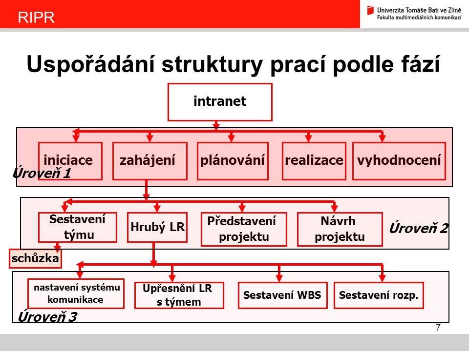 Uspořádání struktury prací podle fází