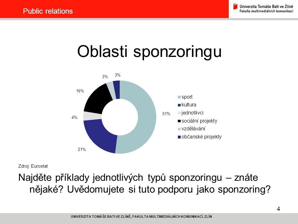 Public relations Oblasti sponzoringu. Zdroj: Eurostat.